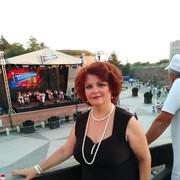 femei singure din alba | seniormates femei care cauta iubiti târgoviște